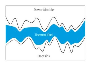 Figure 1.c) Example of TIM particles in module- heatsink contact layer (high filling degree)