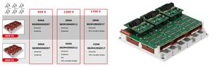 Fig. 8: Standard options for this platform / Fig. 9: Gate drive adapter board developed for the SKiM63 and the SKiM93