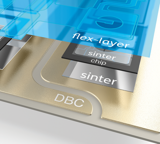 Figure 3: The next-generation SKAI HV with DPD technology replaces the wire bond connection with a sintered joint, increasing power cycling capability by more than 300%.