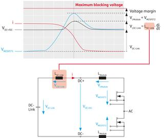 Module and system inductance and their influence on transient overvoltage during MOSFET turn-off