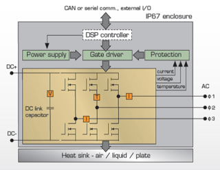 Block diagram of a SKAI 2LV motor controller system with power MOSFETs