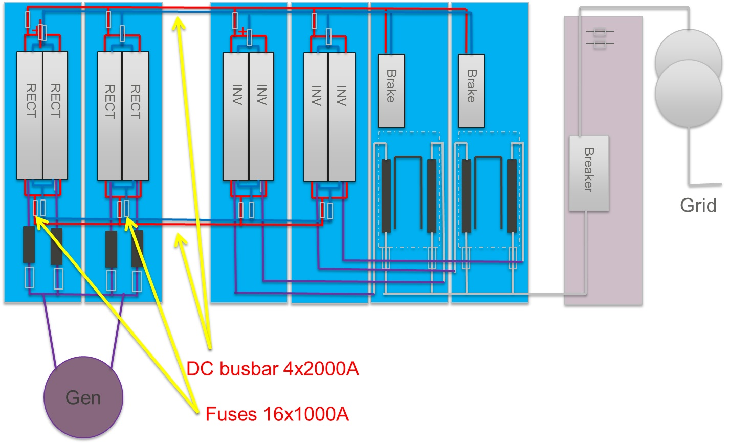 Marine Ground Bridge Rectifier Schematic Trusted Wiring Diagrams Diagram Opel Blazer Montera Power Systems Semikron A Similar System But Using An Alternative Configuration