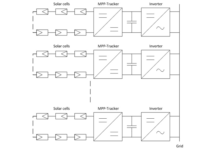 SEMIKRON_Block diagram of multi string PV system solar energy application examples semikron